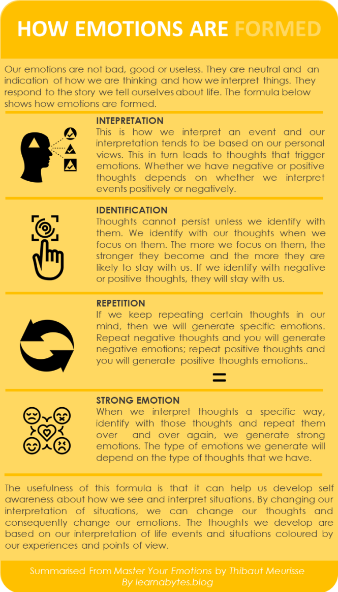 How Emotions Are Formed