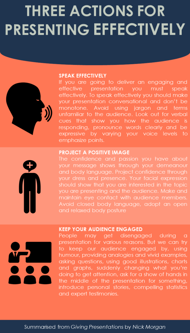 Three Actions For Presenting Effectively