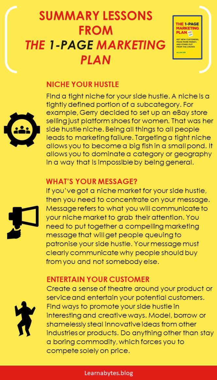 SHS2 - The 1-Page Marketing Plan