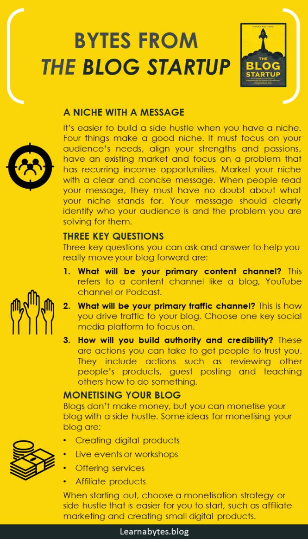 SHS4 - The Blog Startup