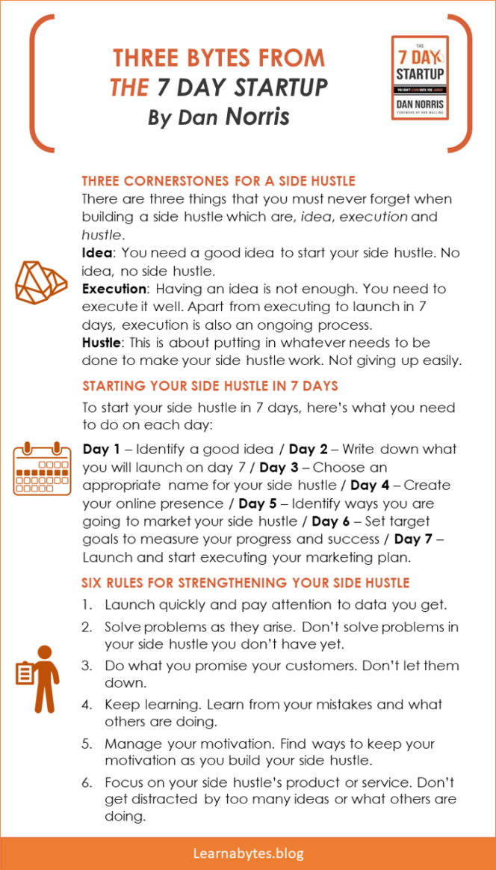 SHS5 - The 7 Day Startup