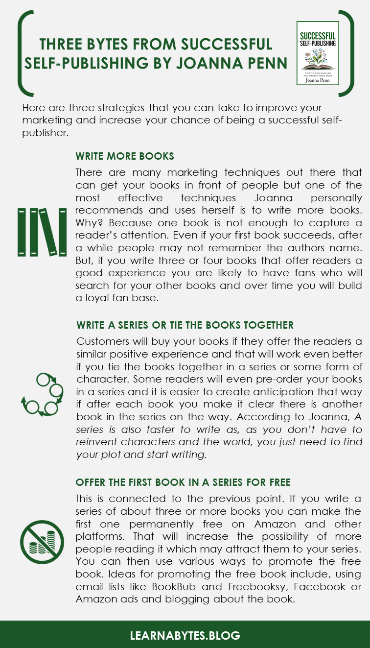 Three Bytes From Successful Self-Publishing